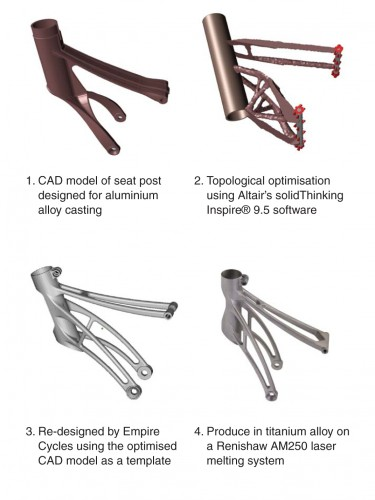 Click to see seatmast evolution