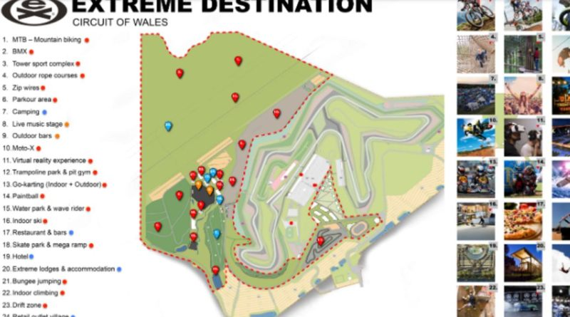 wales extreme sports centre