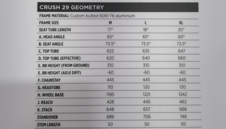 orange crush geometry